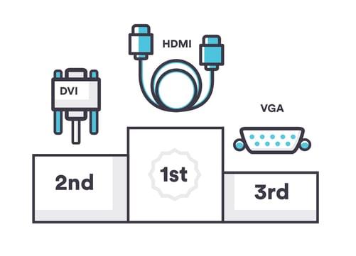 Port-Hierarchy.jpg