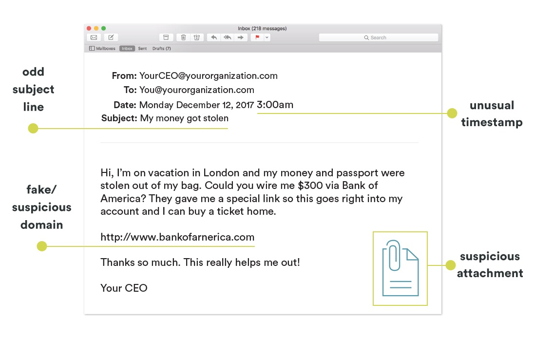 The Power of Email Signatures
