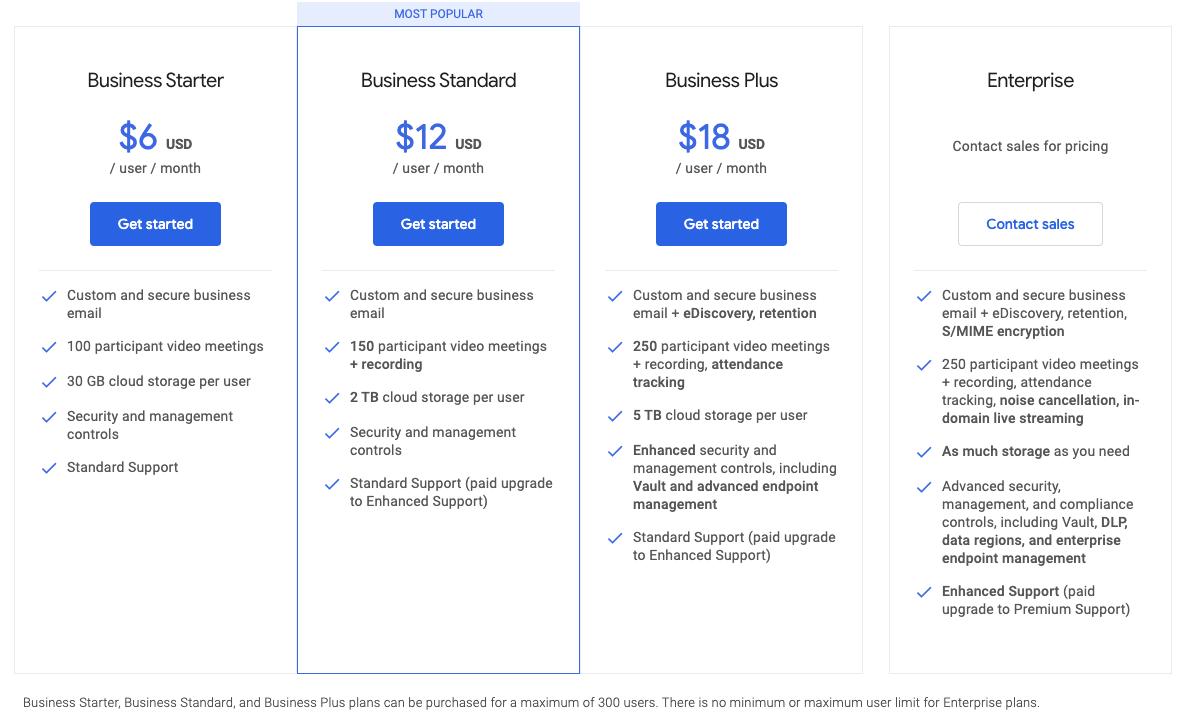Google Workspace pricing plans.